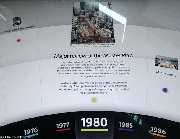 Review of Singapore masterplan 1980