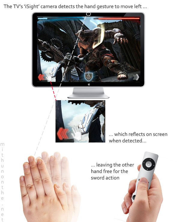 Apple TV hand gesture Infinity Blade