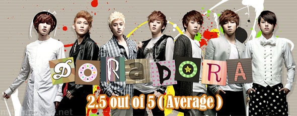 U-Kiss DoraDora review rating