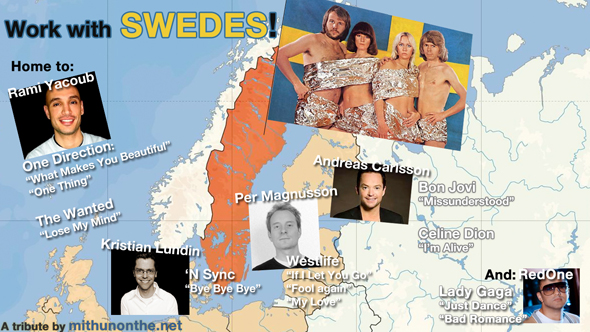 Swedish pop music producers