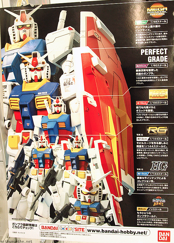 Gunpla model size difference Gundam toys